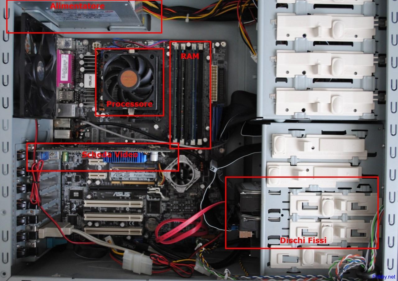 Informatica Per Principianti 2 Il Computer Fribby Net